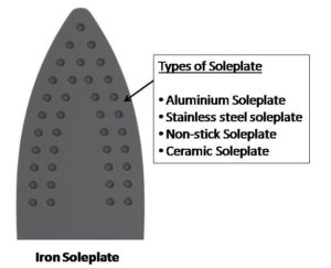 Iron buying guide