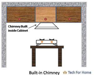 Best Kitchen Chimney Brands in India