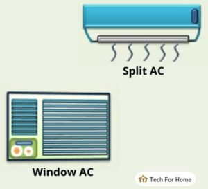Best Company of Air Conditioner, AC Brands in India For Home Use