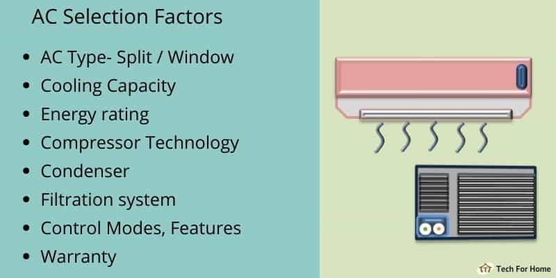 best air conditioner, AC, Split, Window under 25000